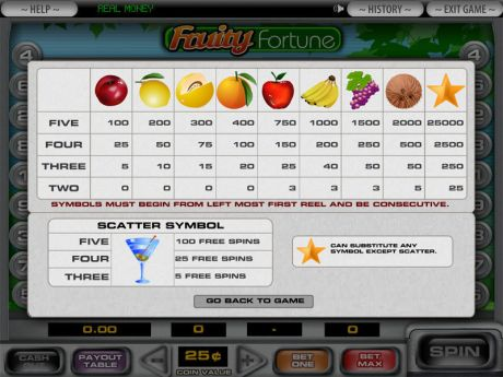 Play 5-Reel Fruity Fortune - Slot Game -Info
