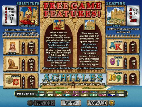 Play Achilles - Slot Game -Info