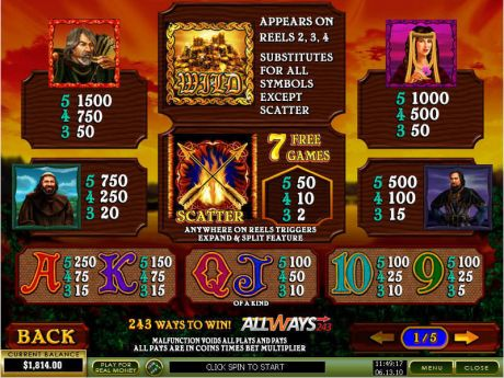 Play Archer - Slot Game -Info