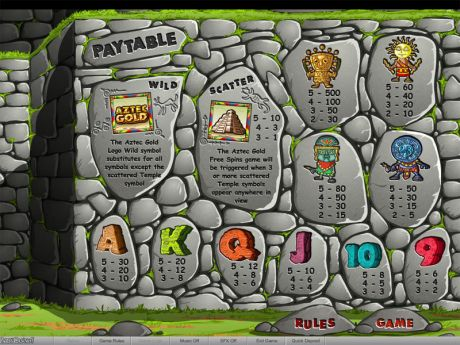 Play Aztec Gold - Slot Game -Info