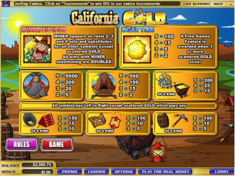 Play California Gold - Slot Game -Info