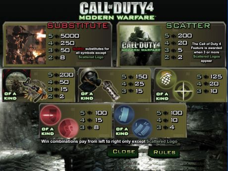 Play Call of Duty 4 - Slot Game -Info