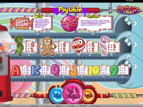 Play Candy Store - Slot Game -Info