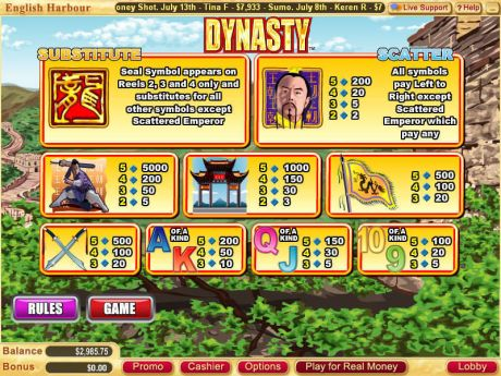 Play Dynasty - Slot Game -Info