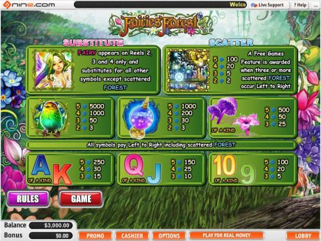 Play Fairies Forest - Slot Game -Info
