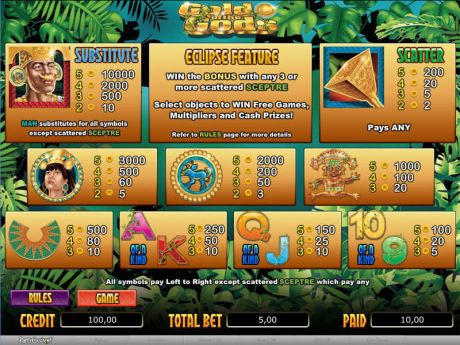 Play Gold of the Gods - Slot Game -Info