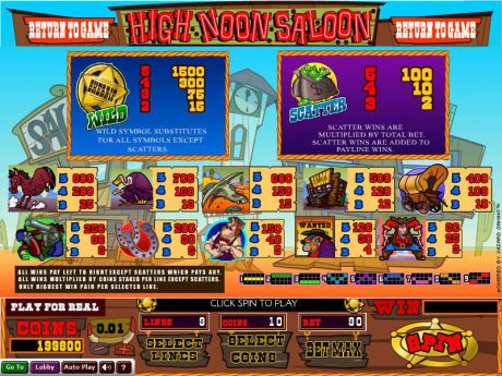 Play High Noon Saloon - Slot Game -Info