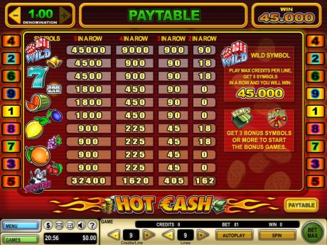 Play Hot Cash - Slot Game -Info