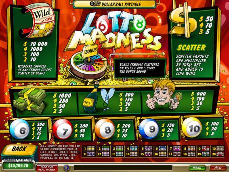 Play Lotto Madness - Slot Game -Info
