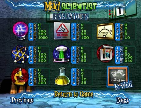 Play Mad Scientist - Slot Game -Paytable
