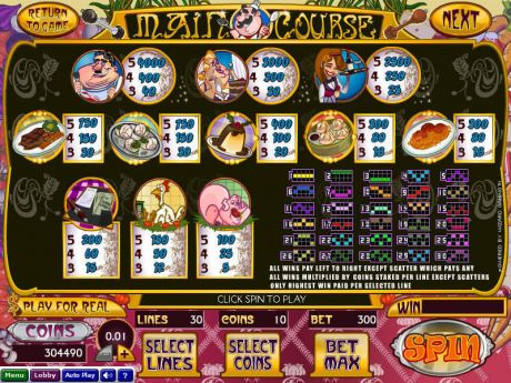 Play Main Course - Slot Game -Info