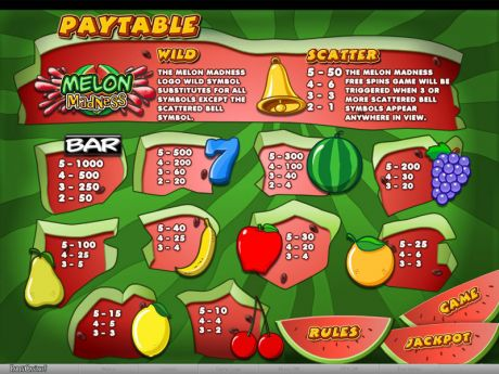Play Melon Madness - Slot Game -Info