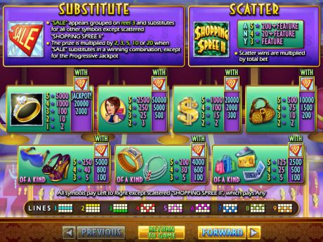 Play Shopping Spree 2 - Slot Game -Info